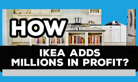 How-ikea-adds-profit-via-flat-pack-improvement-min
